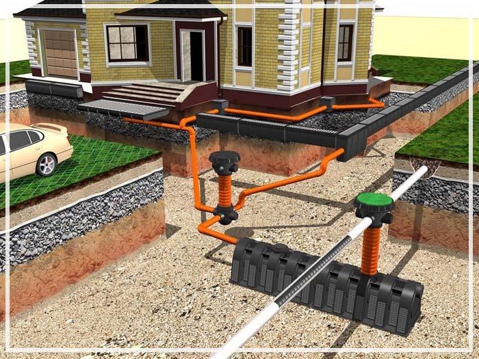 колодцы ливневой канализации