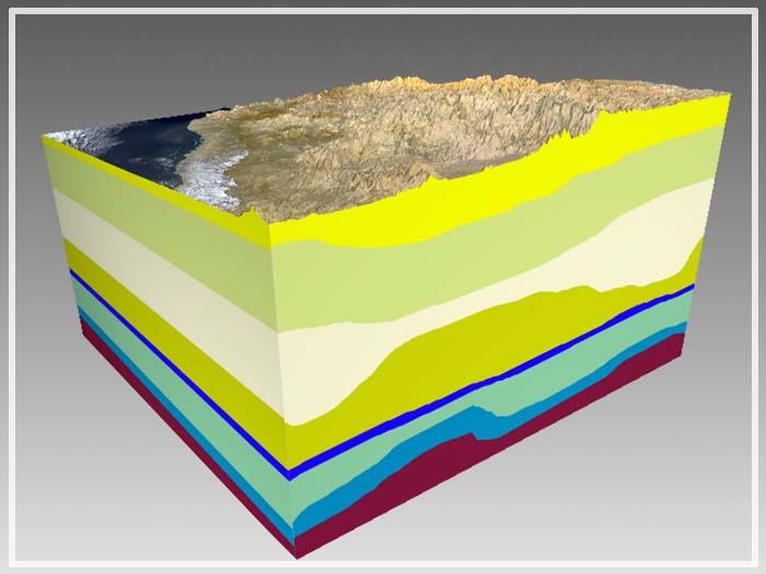 геофизические исследования скважин