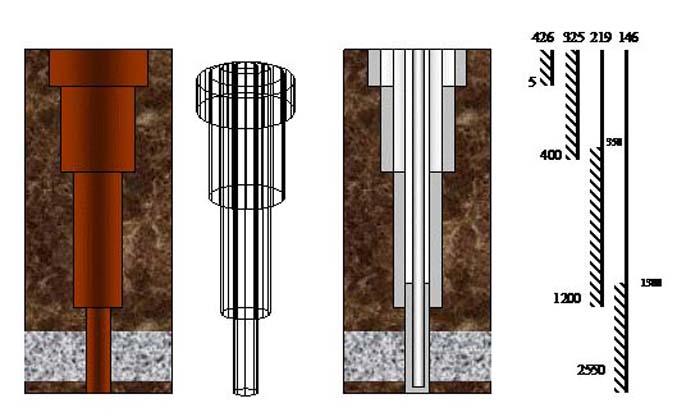 кондуктор для скважины
