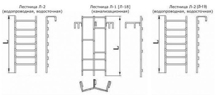 лестница для колодцев