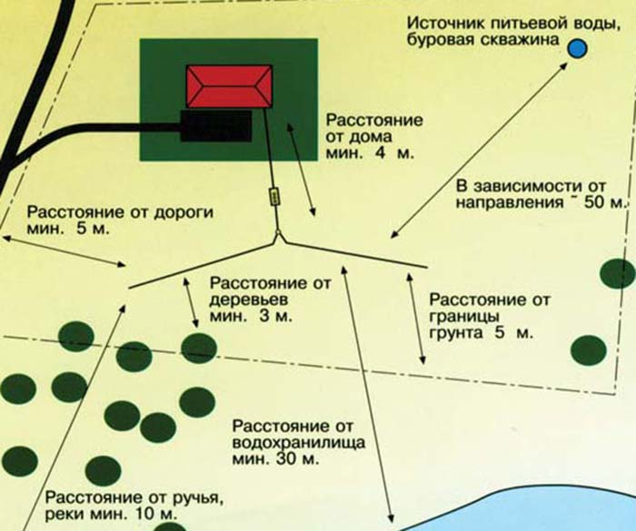 документы на артезианскую скважину