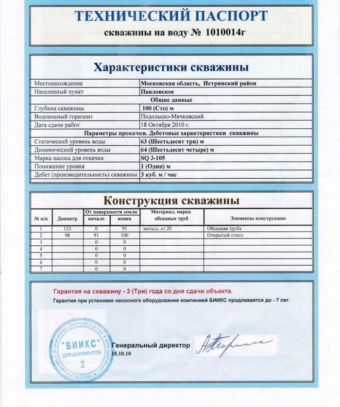 лицензирование артезианских скважин