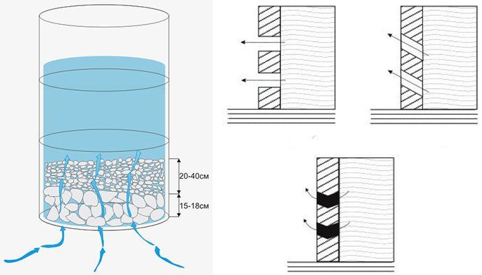 фильтр для воды для колодца