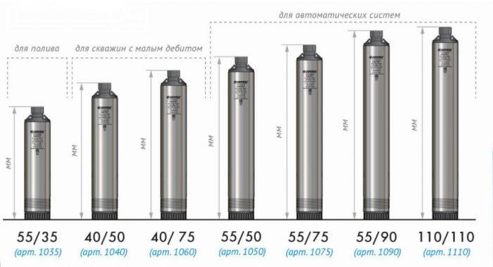 водомет скважинные насосы