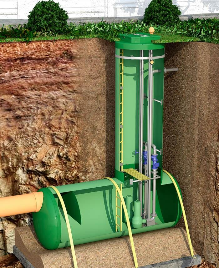 канализационные насосные станции бытовые