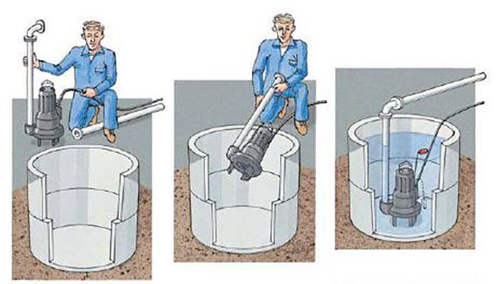Как сделать фундамент столбчатый своими руками