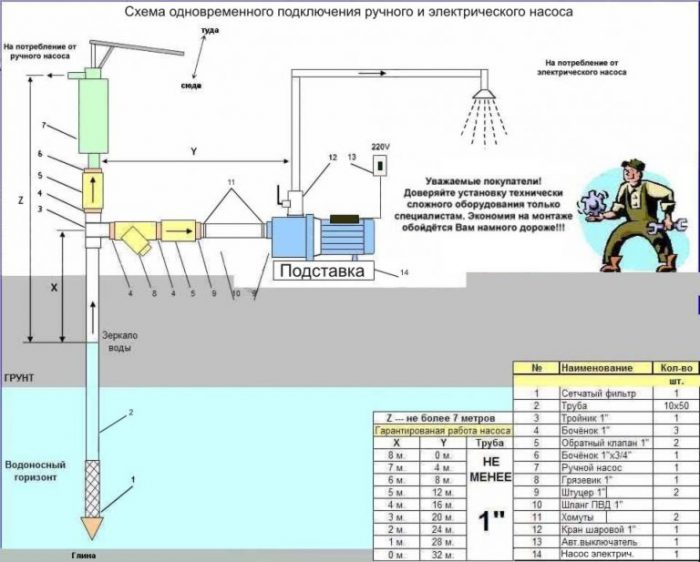 схема установки насоса на скважину