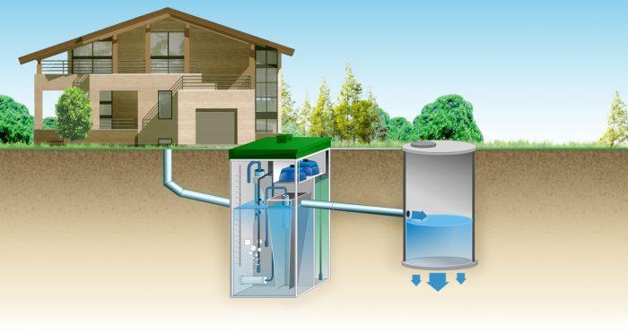 канализационная насосная станция для частного дома