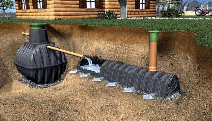 канализационный септик