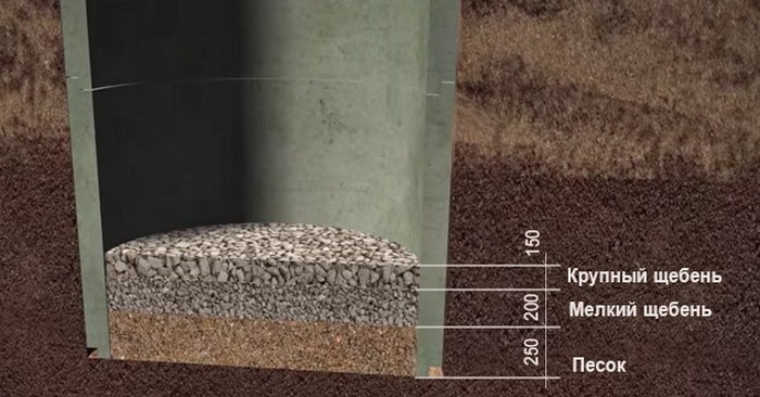 фильтр на дне септика из колец