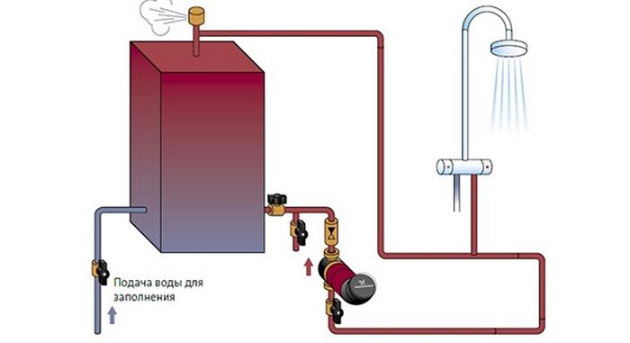насос циркуляционный для горячей воды