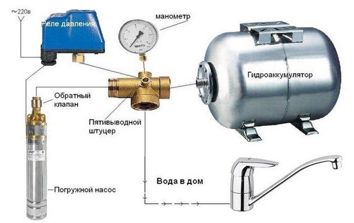 реле давления для гидроаккумулятора