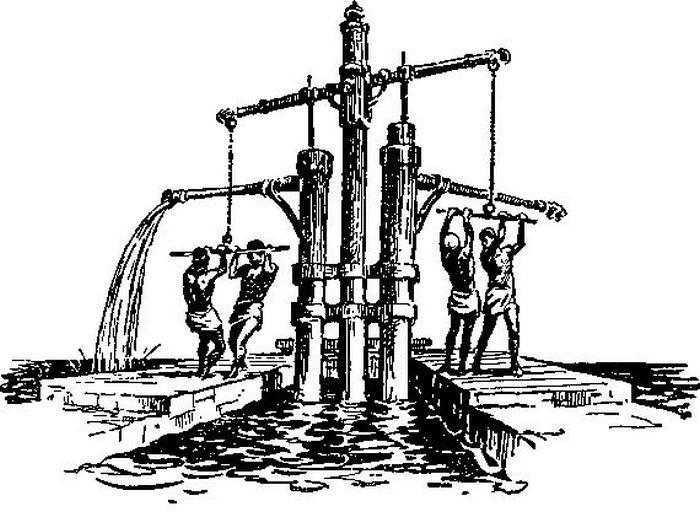 насос для перекачки воды