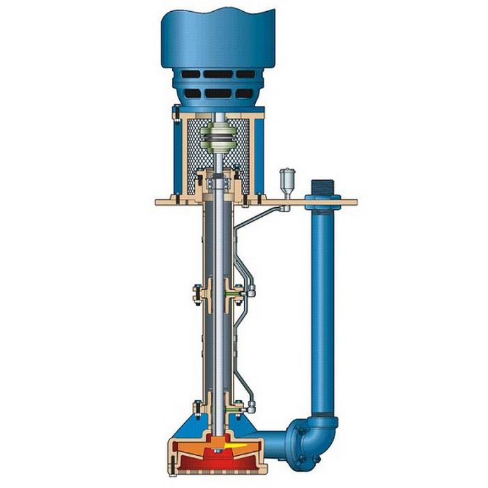 насос для водопровода