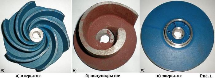 принцип работы центробежного насоса