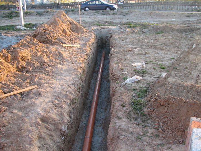 что такое ливневая канализация снип