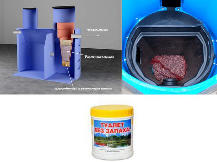биоприсадки для септиков