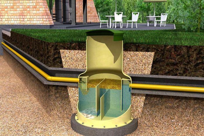 система ливневых канализаций