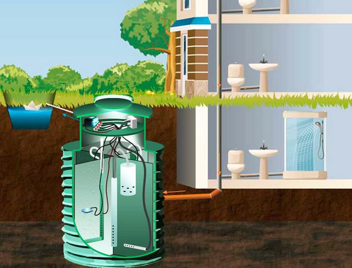 автономная канализация терра