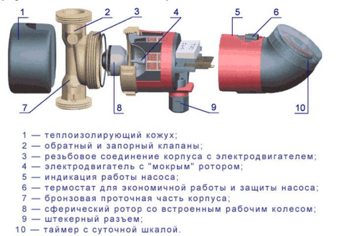 циркуляционный насос схема