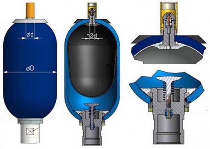 насос с гидроаккумулятором