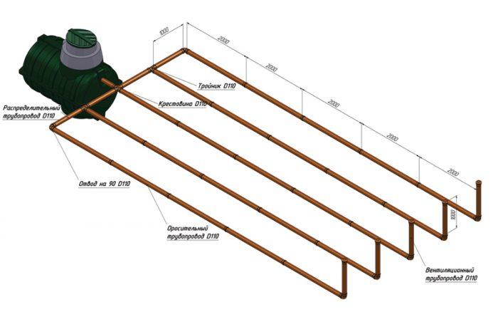 схема стандартного поля фильтрации