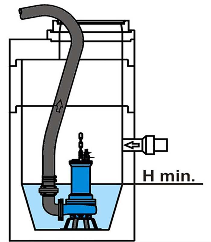 домашняя канализация насос