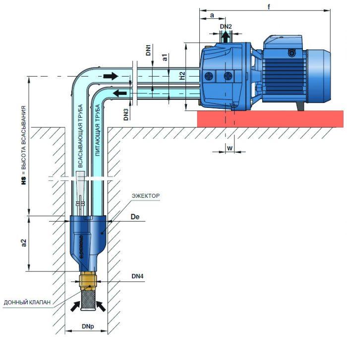 подключение насосной станции к скважине схема