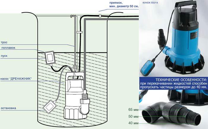 глубинный насос для колодца с автоматикой