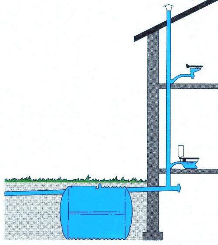 Вытяжка в канализации в частном доме