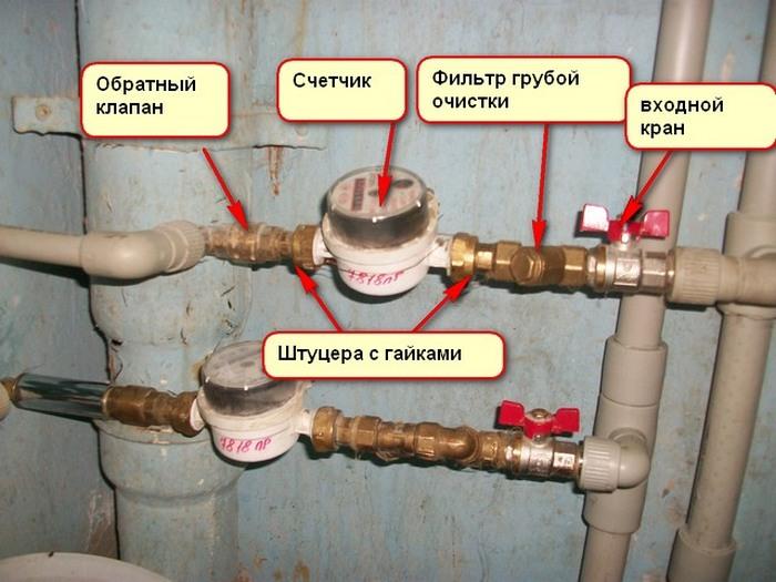 Установка водяных счетчиков
