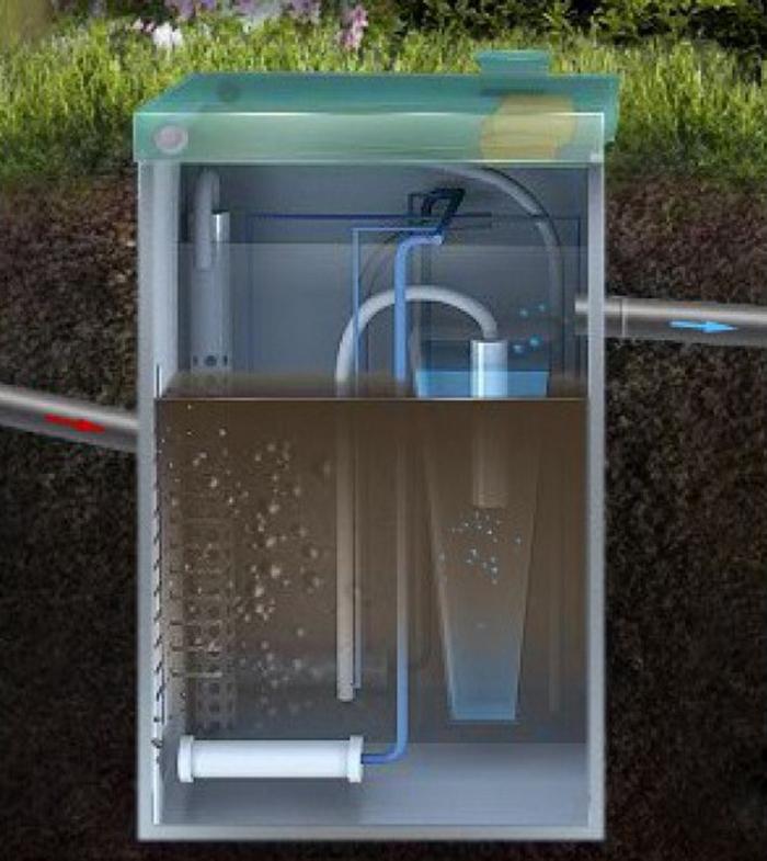 биологической очистки сточных вод