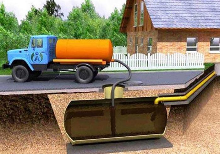 откачка канализационных ям