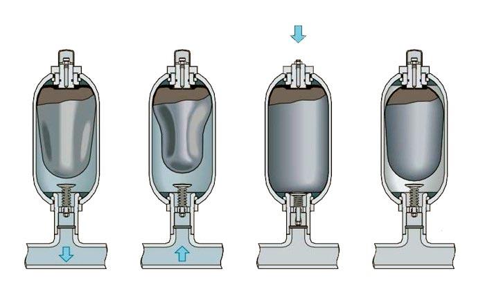 схема подключения погружного насоса с реле давления