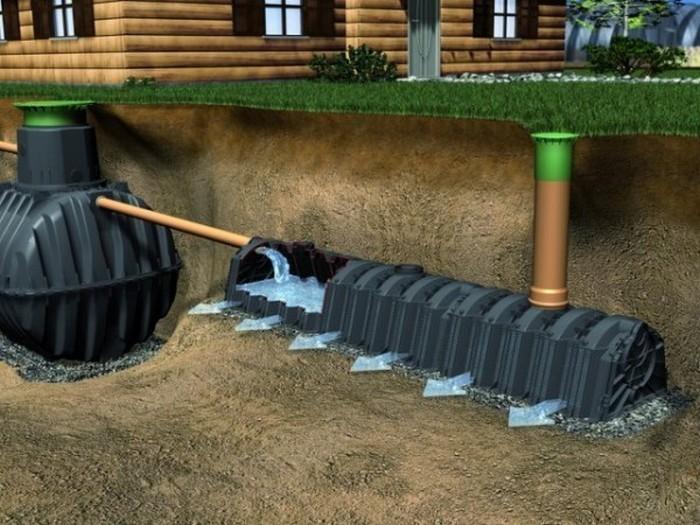 канализация в дом