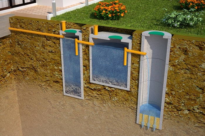 система канализации с каскадной очисткой