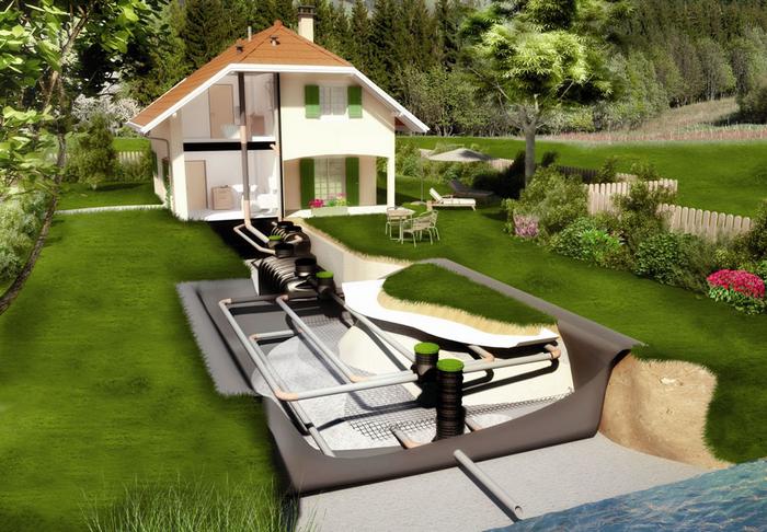 автономные канализации для частного дома отзывы
