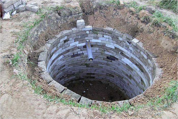 выгребная яма без откачки своими руками