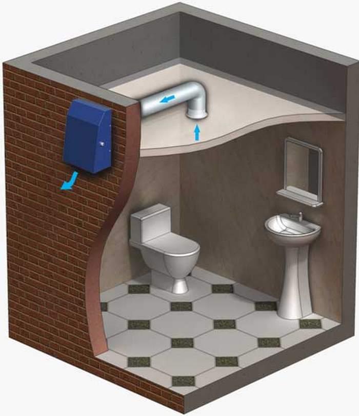 В туалете воняет канализацией что делать