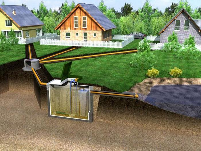 канализация со стоков в водоем