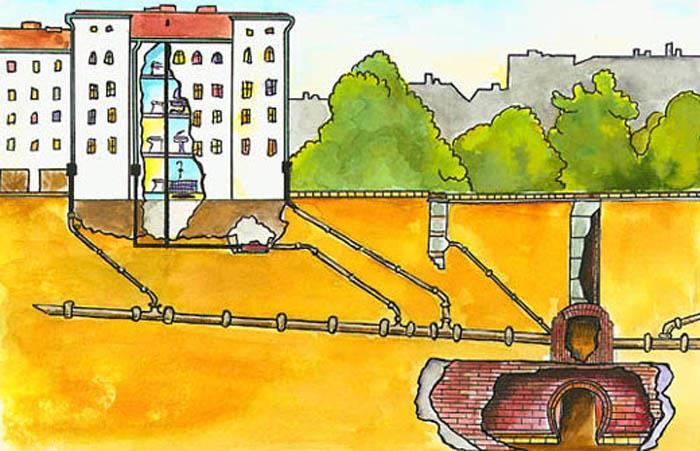 Схема канализации в многоэтажном доме