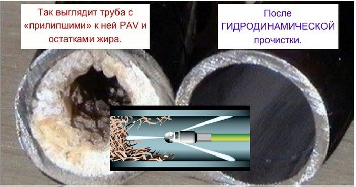 Гидропромывка канализации