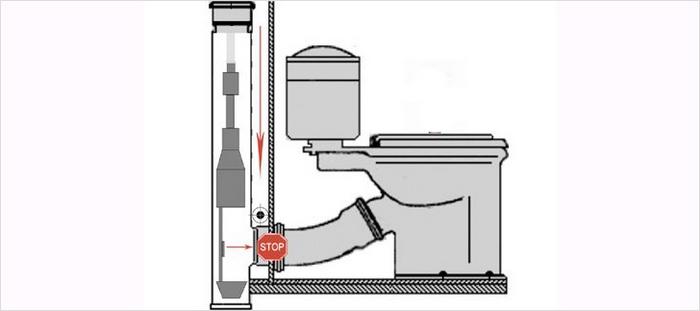 заглушка для канализации