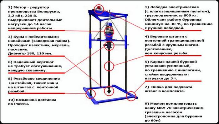 ручная бурильная установка