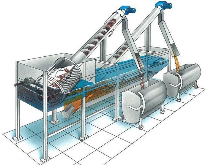 механические методы очистки воды