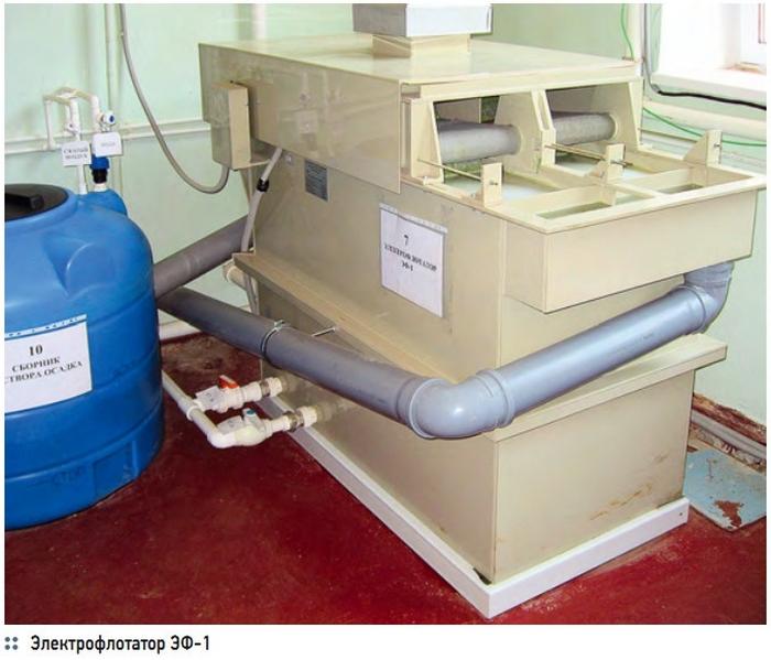 флотация сточных вод это