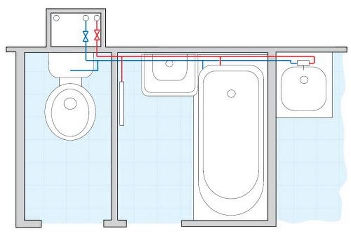 канализационная труба для ванной