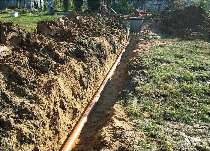 Траншея для канализации
