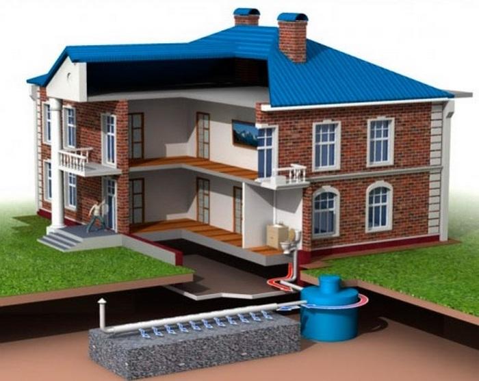 Схема очистных сооружений канализации
