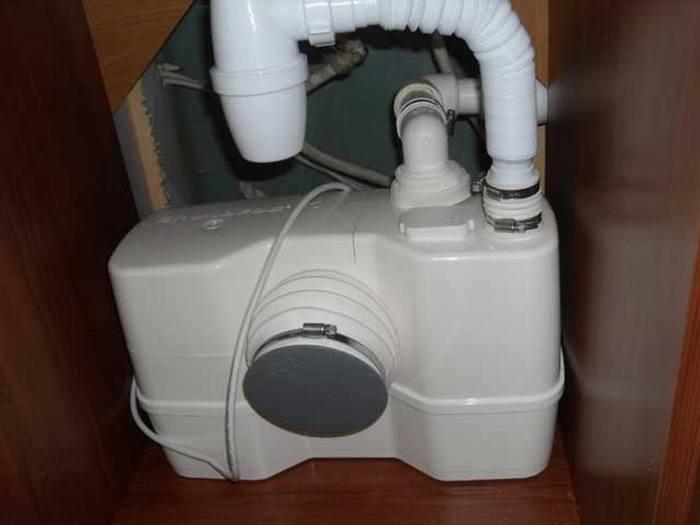 насосы для принудительной канализации